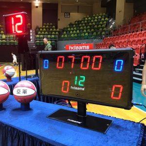Scoreboard & Timers
